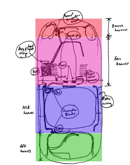 harness color 400 inetogether jaguar e type electrical, part 1 jaguar e type wiring diagram at alyssarenee.co